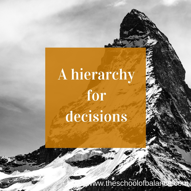 A Hierarchy for Decisions